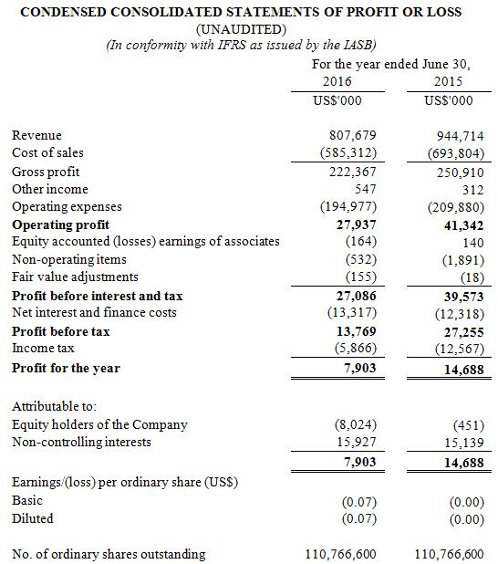 accentures annual report